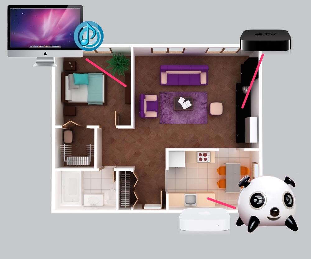 Filodiffusione in casa idee per la casa - Filodiffusione casa ...